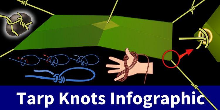 Tarp knots Infographic
