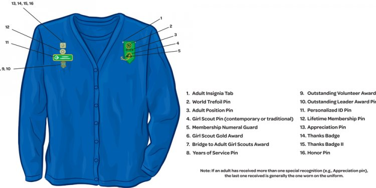 Boy Scouts California uniform Guide for Adults