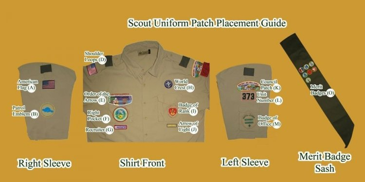 Boy Scouts California merit badges placement